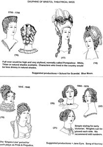 Picture of 1700's / 1800's - Sketches (Women)